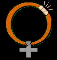 post op szimbólum